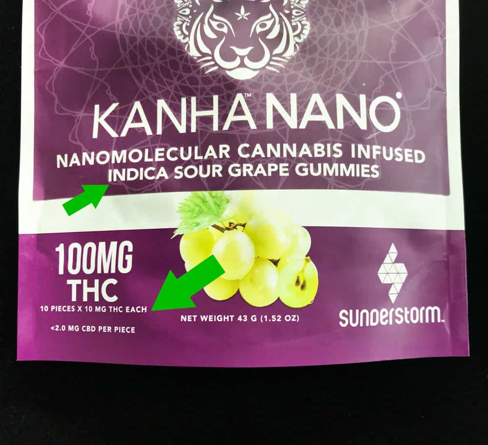 Package label for indica cannabis edible gummies