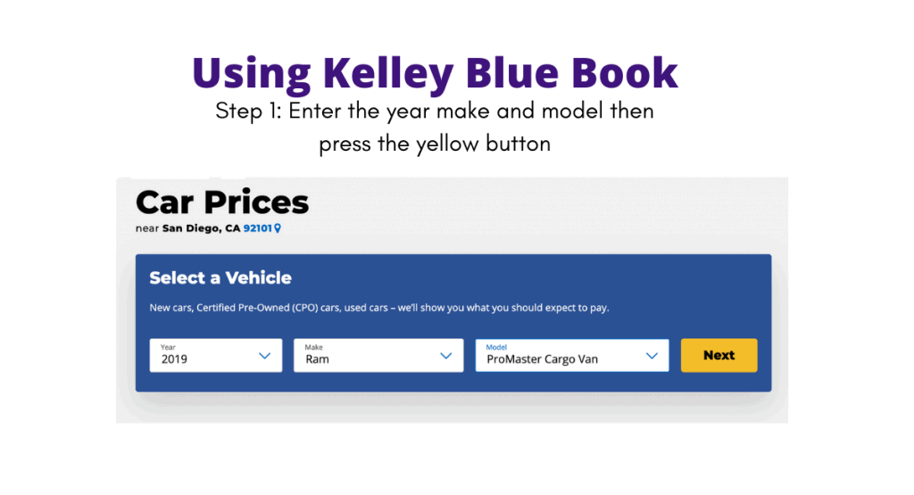 Screen shot of Kelley Blue Book price search page.