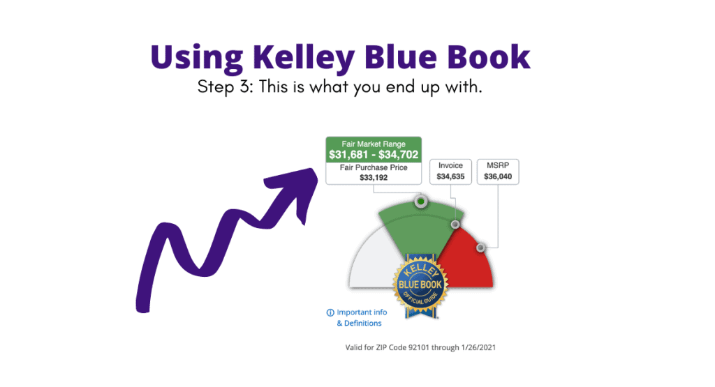 Screenshot Kelley Blue Book  with a sample price range result.